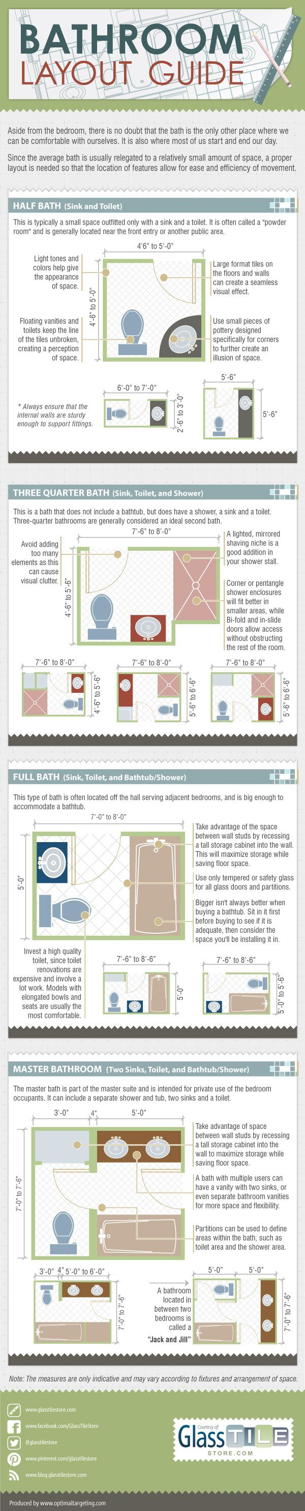 bathroom layout styles