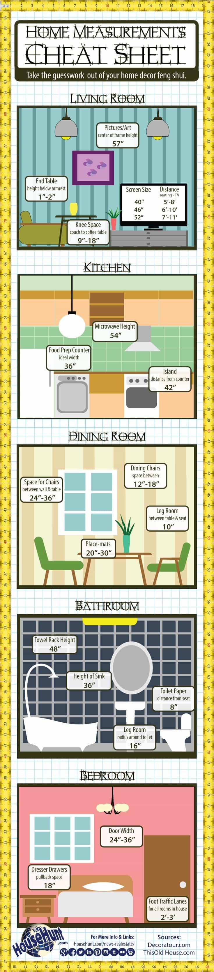 home dimensions measurements cheat sheet