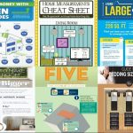 25 Home Décor Infographics and Cheat Sheets that Every Home Owner Must See