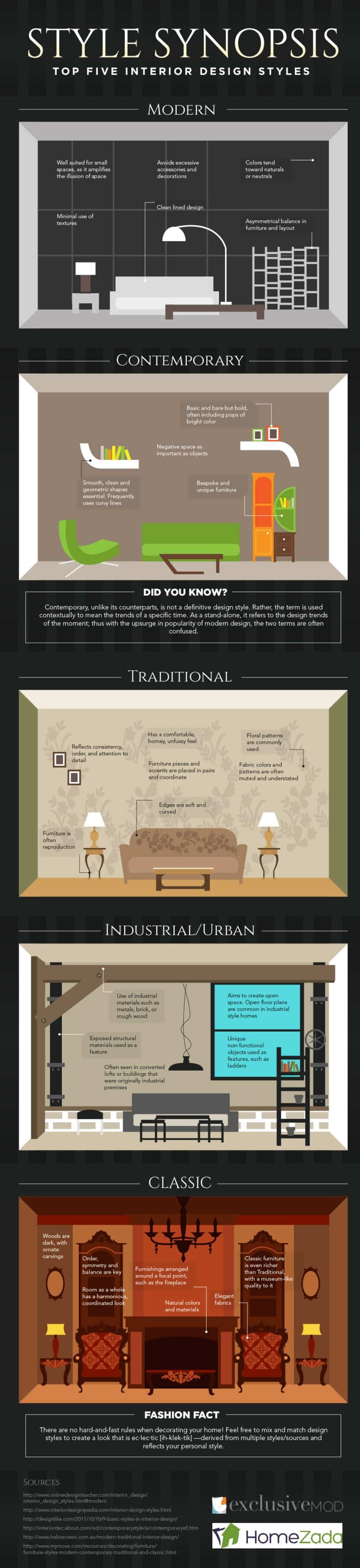25 home d cor infographics and cheat sheets that every for Types of interior design