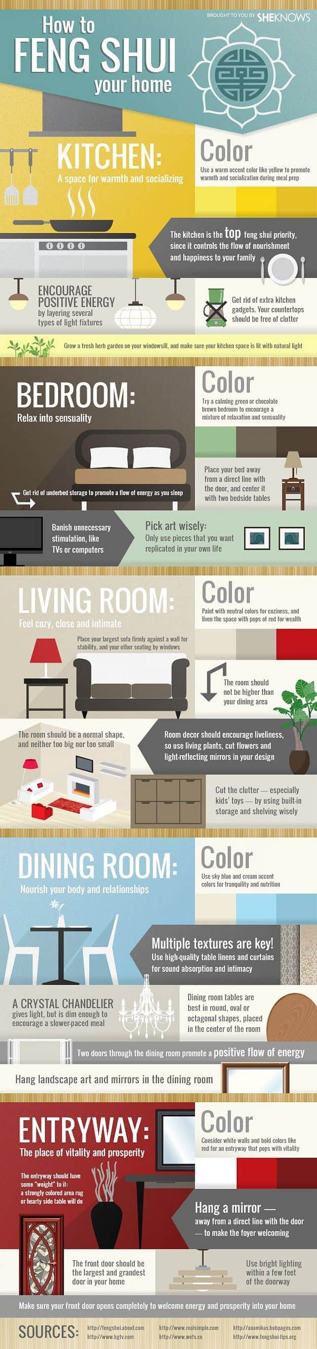 25 home d cor infographics and cheat sheets that every