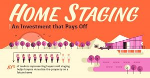 Home Buyers Sometimes Focus on the Silly Things – Home Staging Solves This