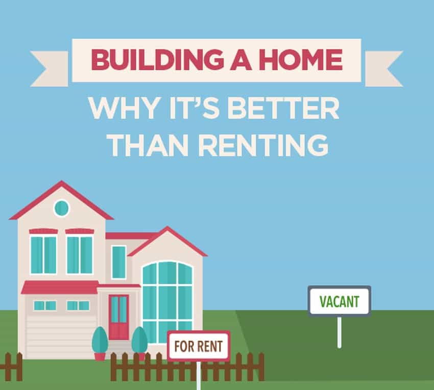 Buying Vs Renting A House Epic Home Ideas