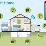 5 Smart Home Devices - Let the Robots Run your Home