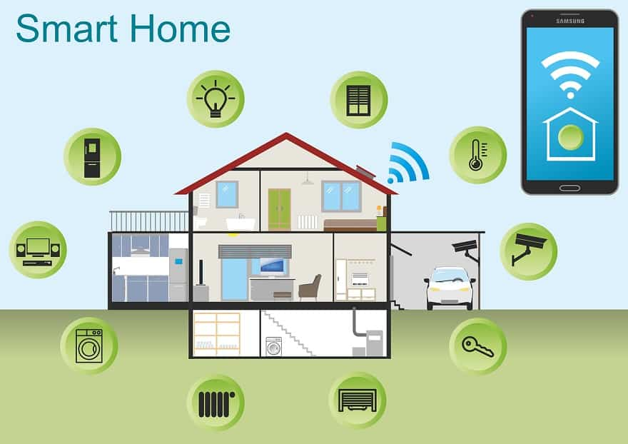 5 Smart Home Devices – Let the Robots Run your Home