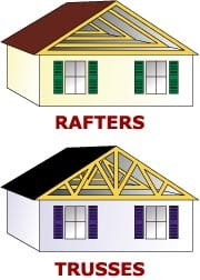 image showing rafters and trusses structure of roof